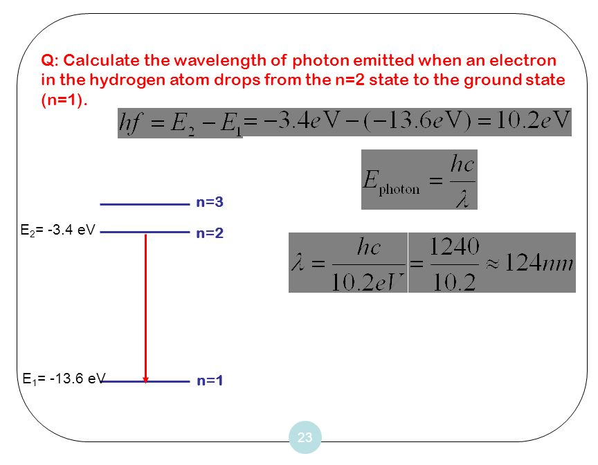 Q: Calculate the wavelength of photon emitted when an electron in the hydrogen atom drops from the n=2 state to the ground state (n=1).