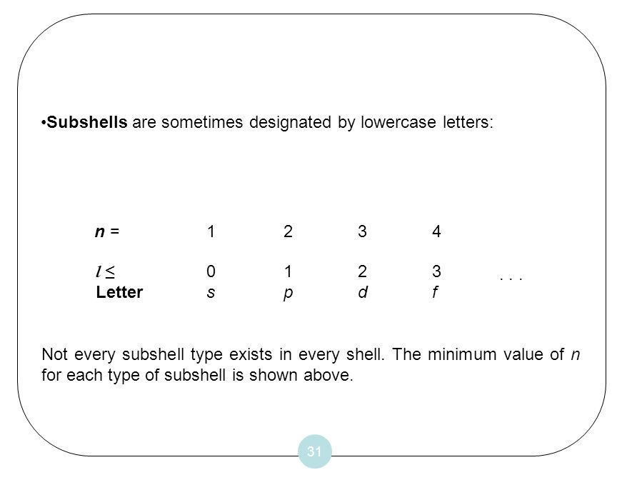 Subshells are sometimes designated by lowercase letters: