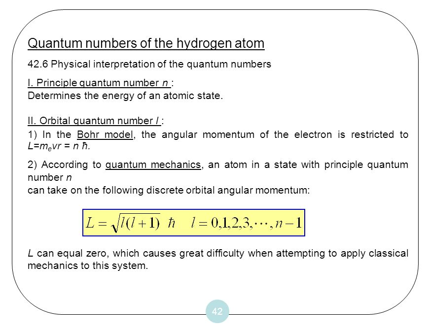 Quantum numbers of the hydrogen atom