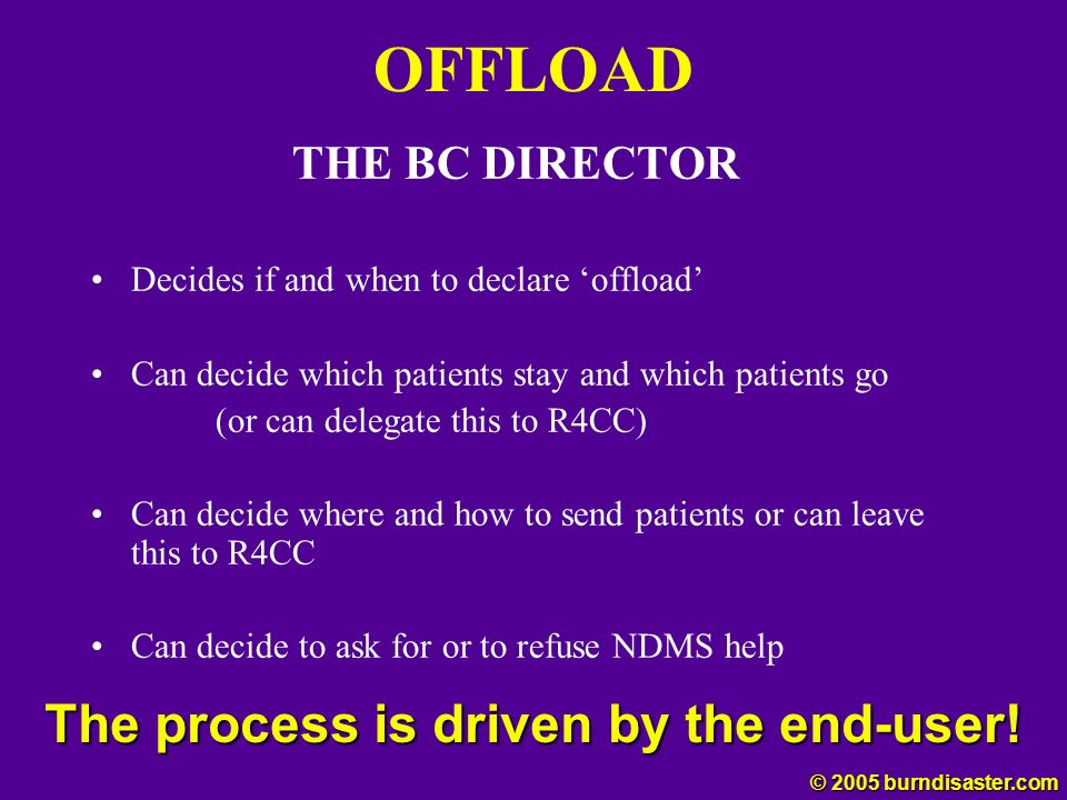 OFFLOAD The process is driven by the end-user! THE BC DIRECTOR