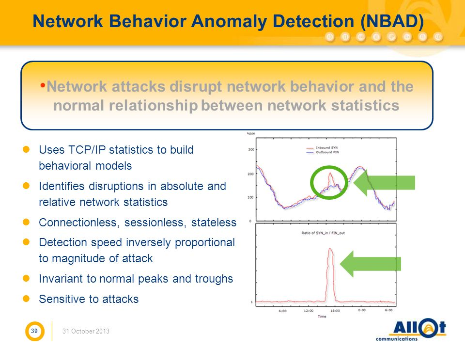 Network Behavior Anomaly Detection (NBAD)