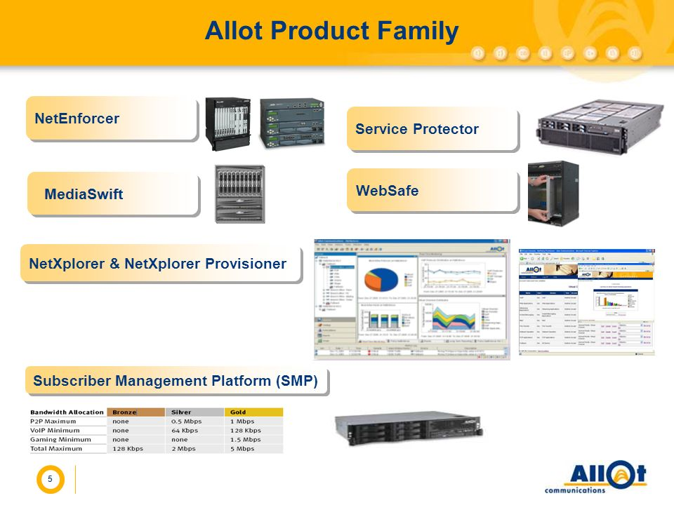 Allot Product Family NetEnforcer Service Protector WebSafe