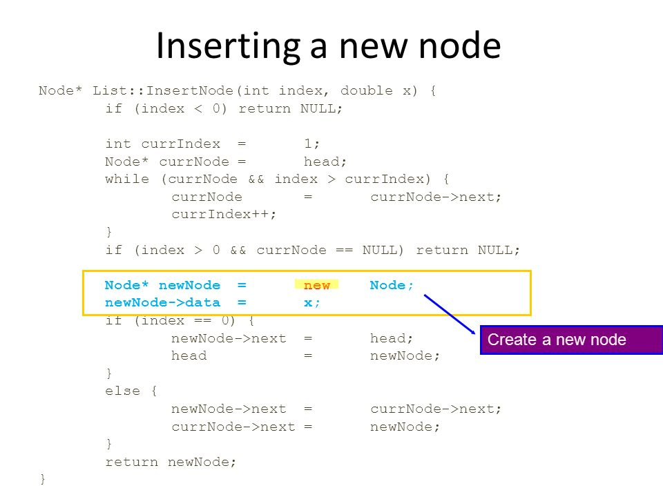 Inserting a new node Create a new node