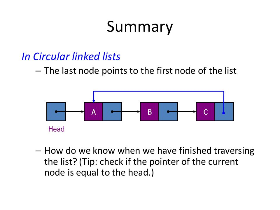 Summary In Circular linked lists