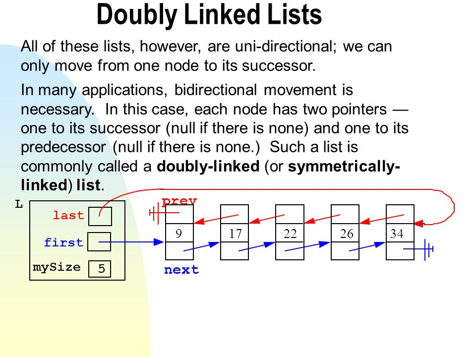 Doubly Linked Lists All of these lists, however, are uni-directional; we can only move from one node to its successor.