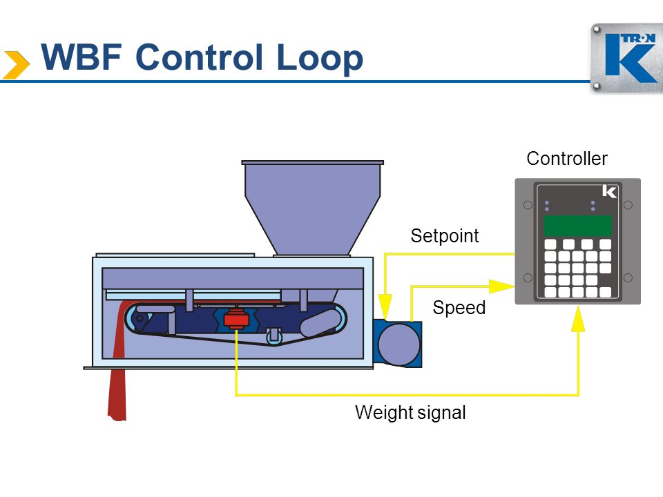 WBF Control Loop Controller Setpoint Speed Weight signal