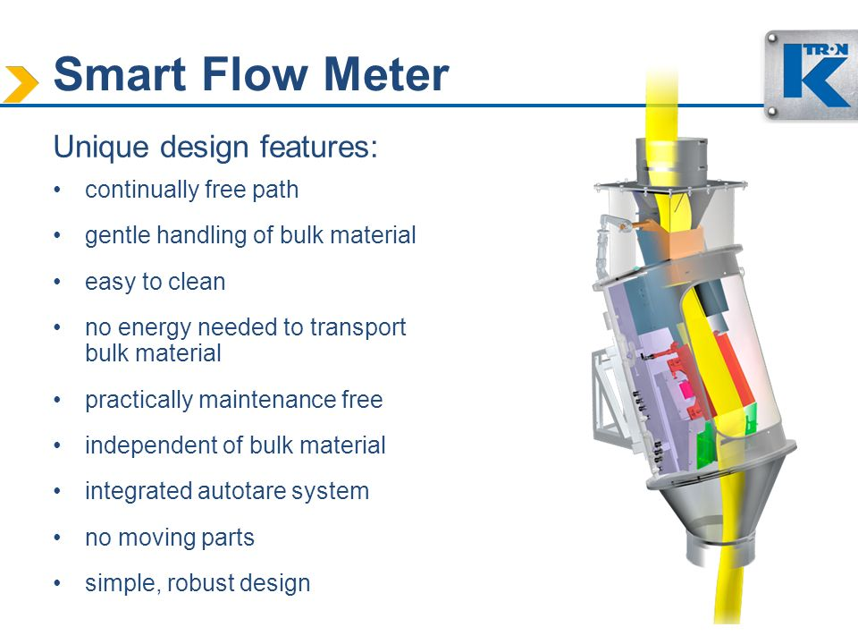 Smart Flow Meter Unique design features: continually free path