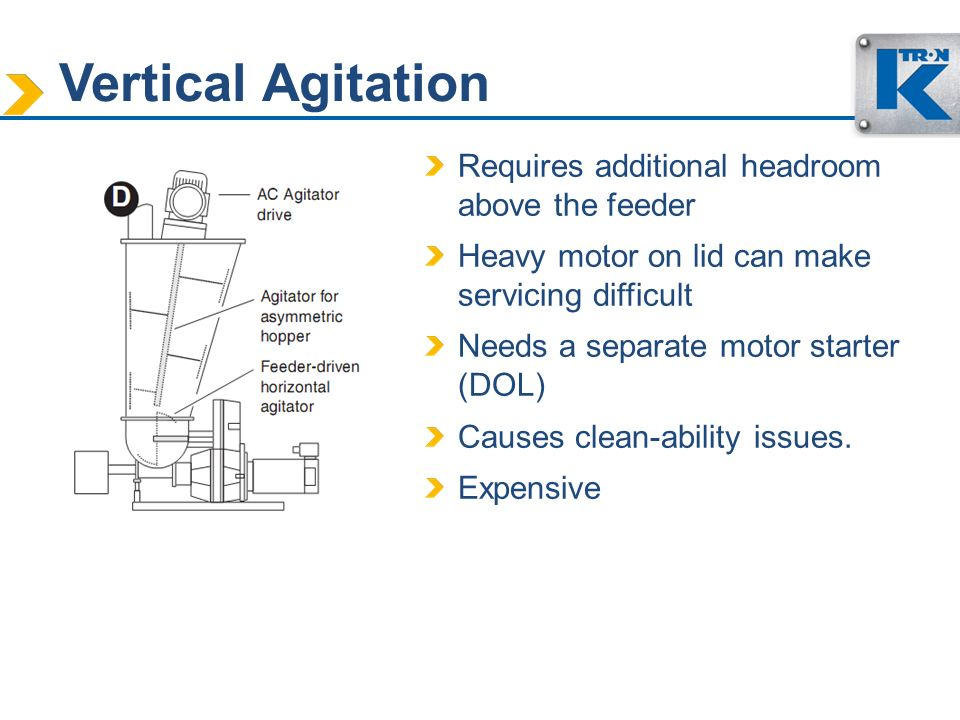 Vertical Agitation Requires additional headroom above the feeder