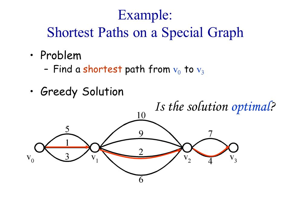 Example: Shortest Paths on a Special Graph