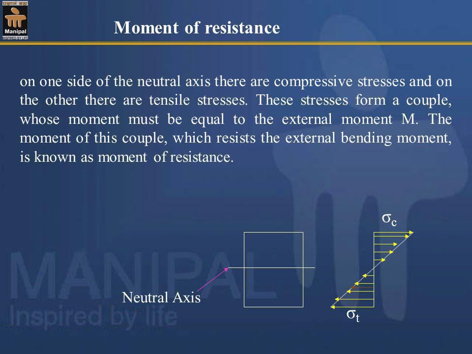 Moment of resistance σc σt