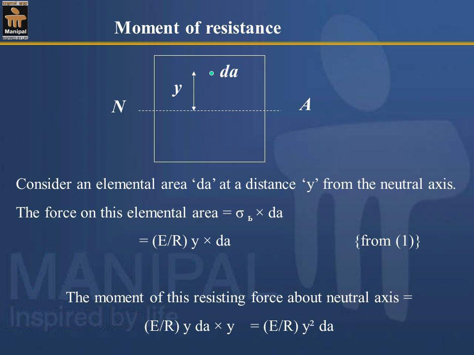 Moment of resistance da y N A