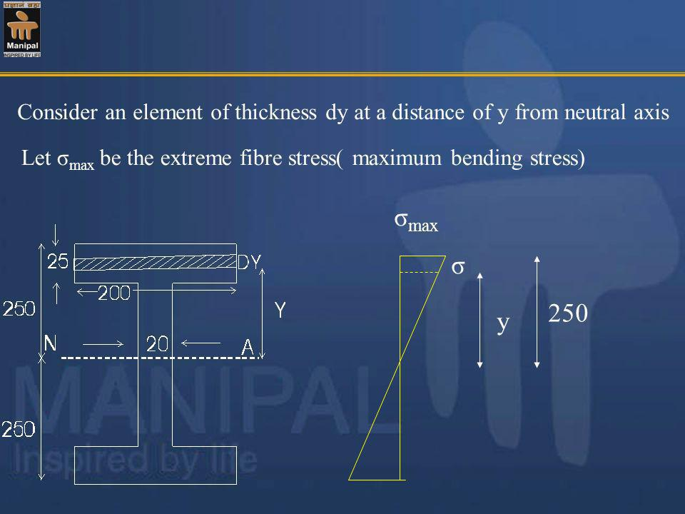 Consider an element of thickness dy at a distance of y from neutral axis