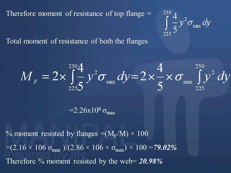 Therefore moment of resistance of top flange =