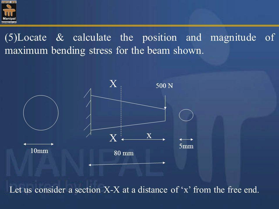 (5)Locate & calculate the position and magnitude of maximum bending stress for the beam shown.