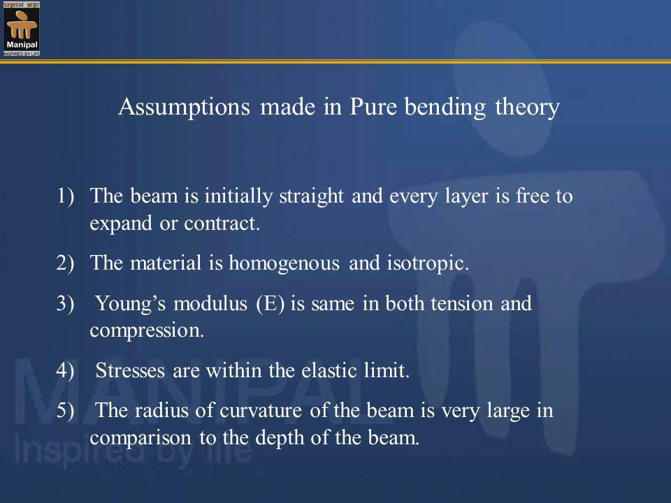 Assumptions made in Pure bending theory