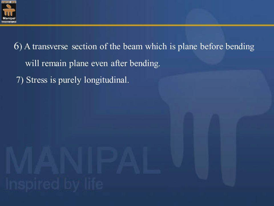 6) A transverse section of the beam which is plane before bending
