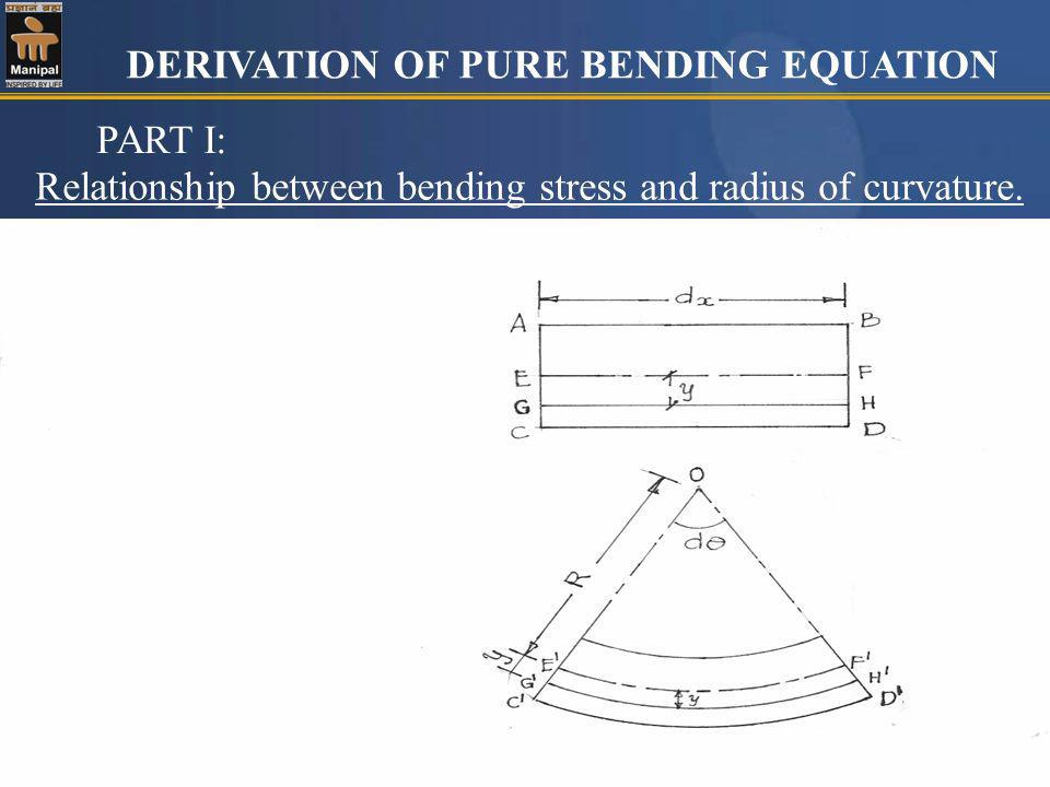 DERIVATION OF PURE BENDING EQUATION