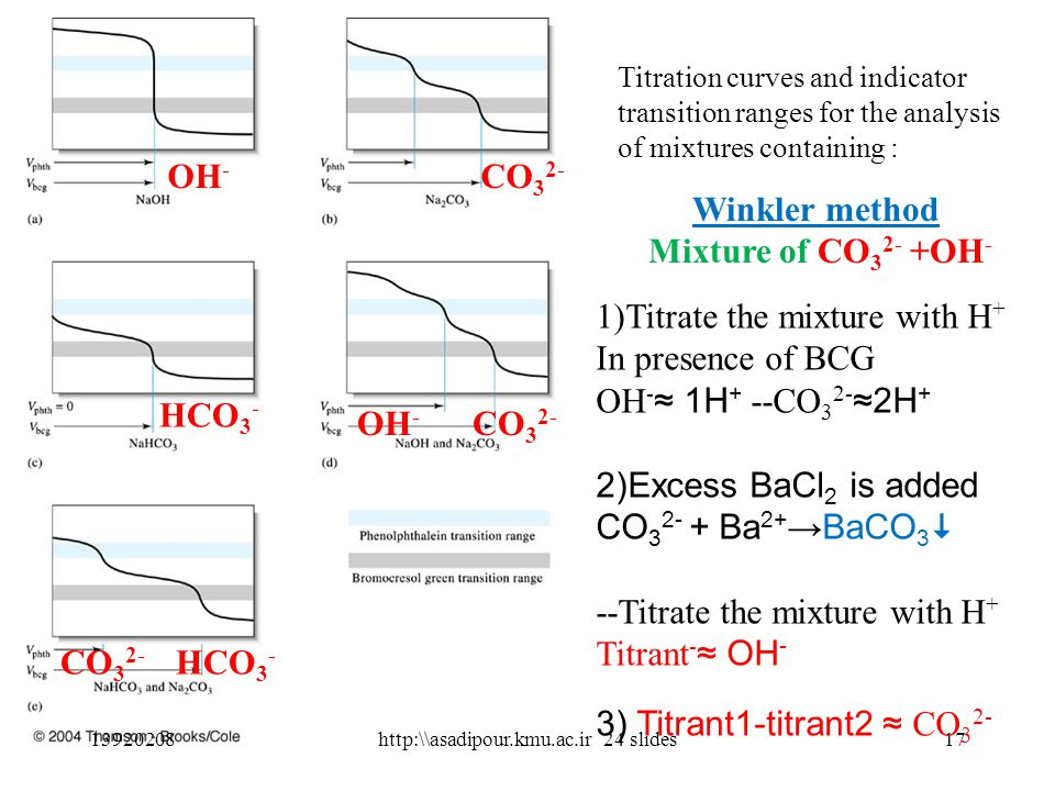 typical applications of neutralization titrations elemental analysis