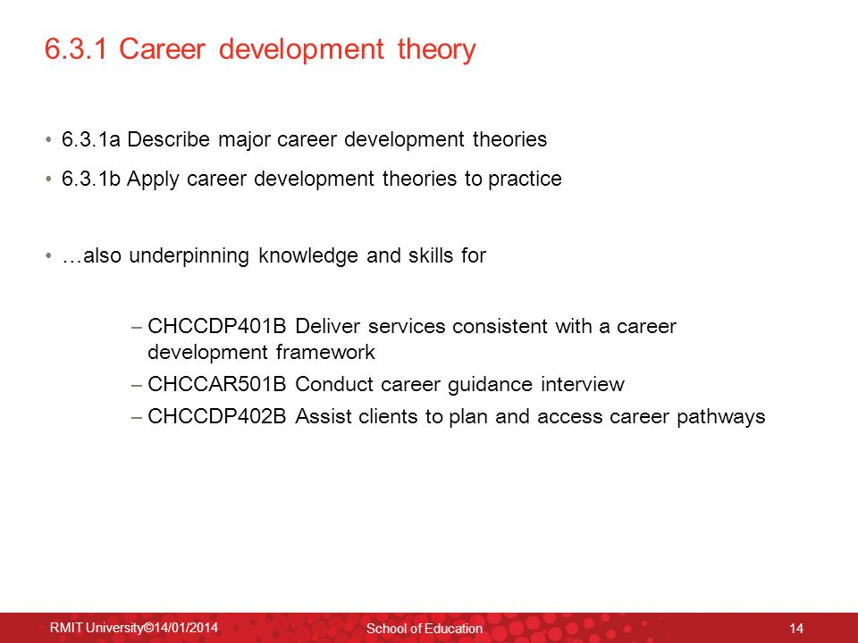 6.3.1 Career development theory