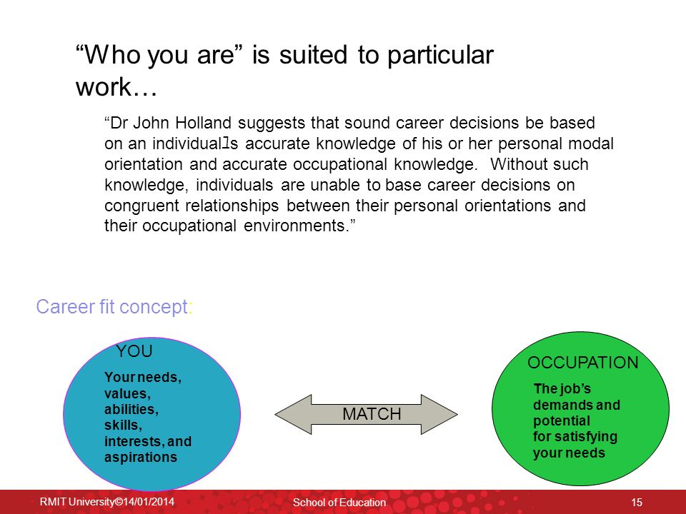 Who you are is suited to particular work…