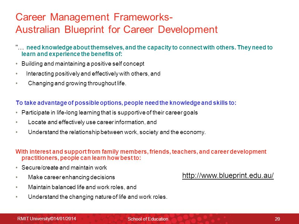Career Management Frameworks- Australian Blueprint for Career Development