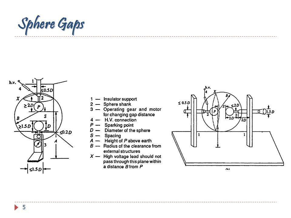 diagram of sphere gap wiring diagram reference Diagram of Acute Angle diagram of sphere gap wiring diagrams scematic diagram of metamorphism diagram of sphere gap