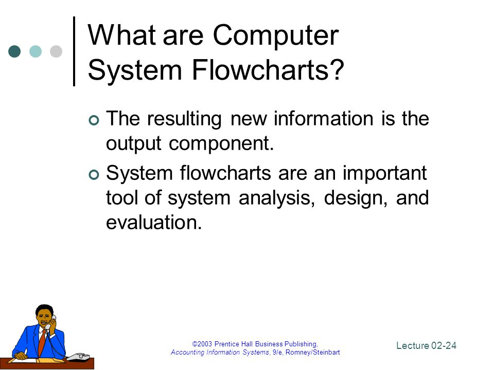 how important are system analysis and Systems analysis is a process of collecting factual data, understand the processes involved, identifying problems and recommending fea- sible suggestions for improving the system functioning.