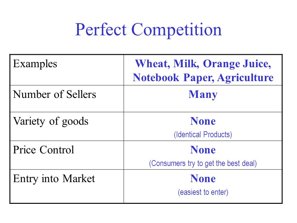 Chapter 7 Market Structures Ppt Download