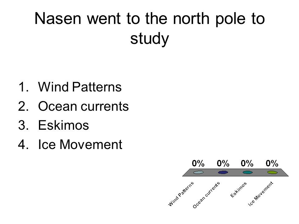 Nasen went to the north pole to study