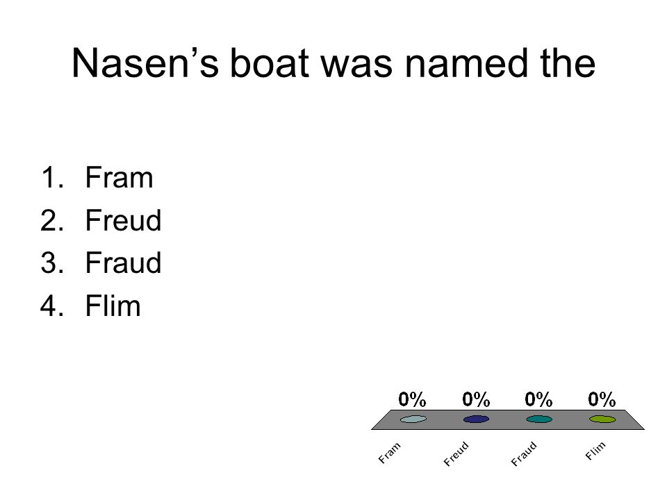 Nasen's boat was named the