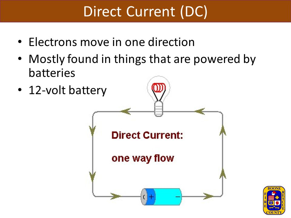 Direct Current (DC) Electrons move in one direction