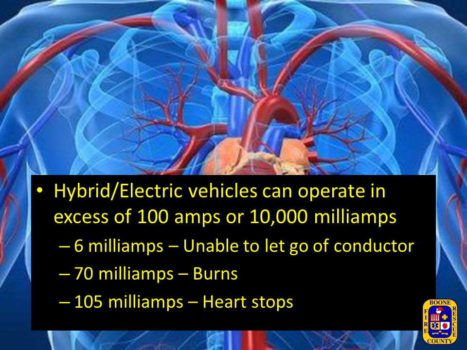Hybrid/Electric vehicles can operate in excess of 100 amps or 10,000 milliamps