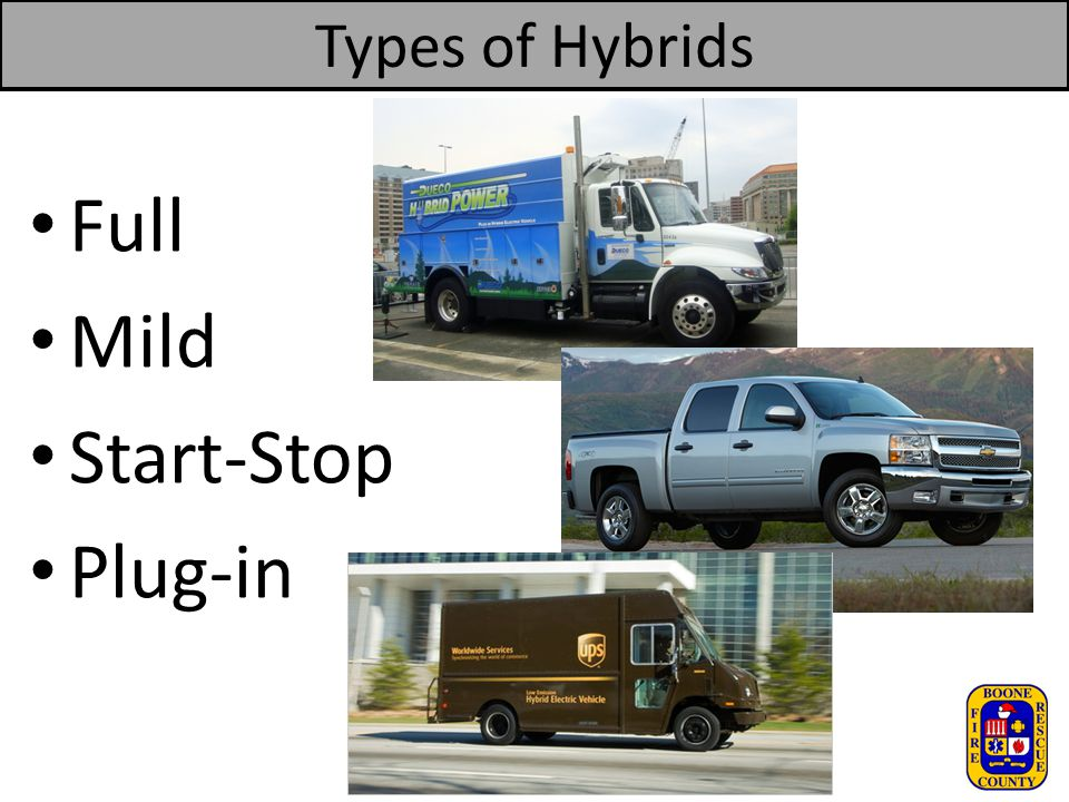 Types of Hybrids Full Mild Start-Stop Plug-in