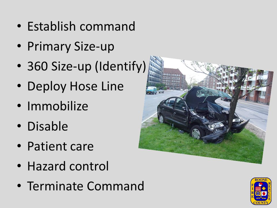 Establish command Primary Size-up 360 Size-up (Identify)