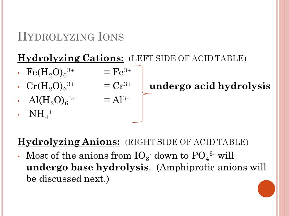 Hydrolyzing Ions Hydrolyzing Cations: (LEFT SIDE OF ACID TABLE)