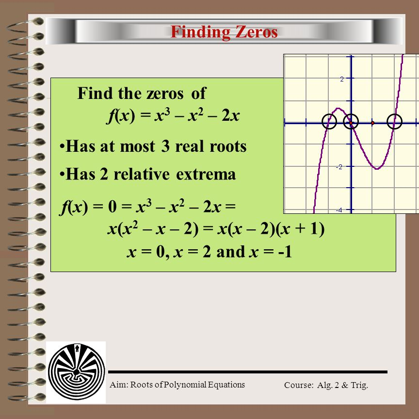 Finding Zeros Find the zeros of. f(x) = x3 – x2 – 2x. Has at most 3 real roots. Has 2 relative extrema.