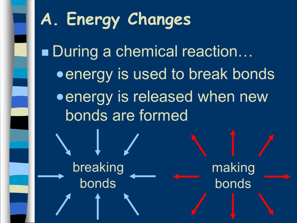 A. Energy Changes During a chemical reaction…