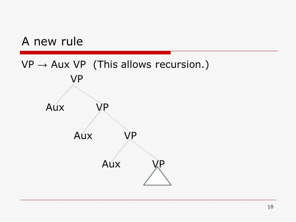 A new rule VP → Aux VP (This allows recursion.) VP Aux VP