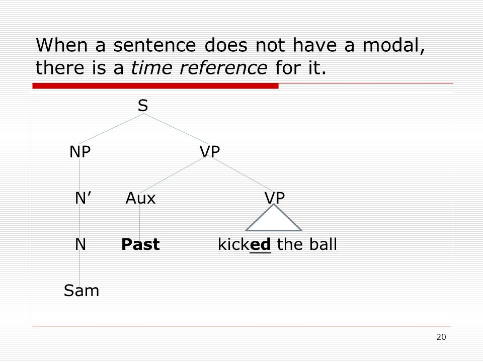 When a sentence does not have a modal, there is a time reference for it.