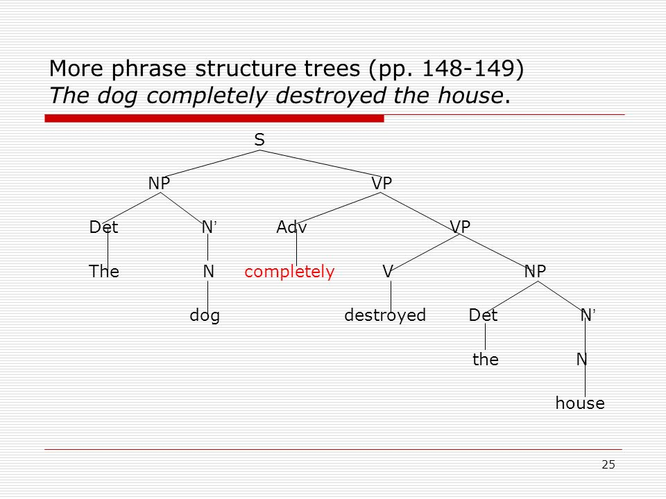 More phrase structure trees (pp