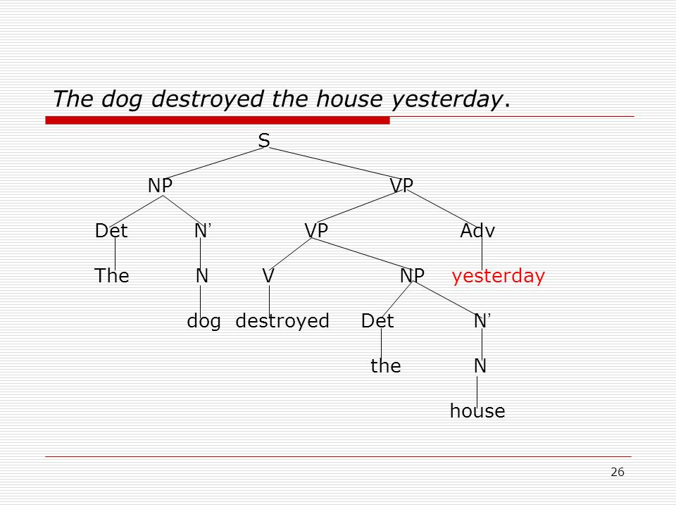 The dog destroyed the house yesterday.