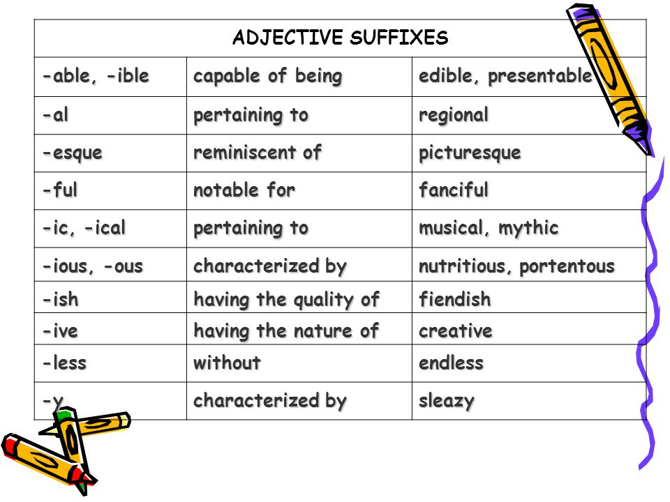 SUFFIXES AND PREFIXES It's helpful to have a good understanding of ...