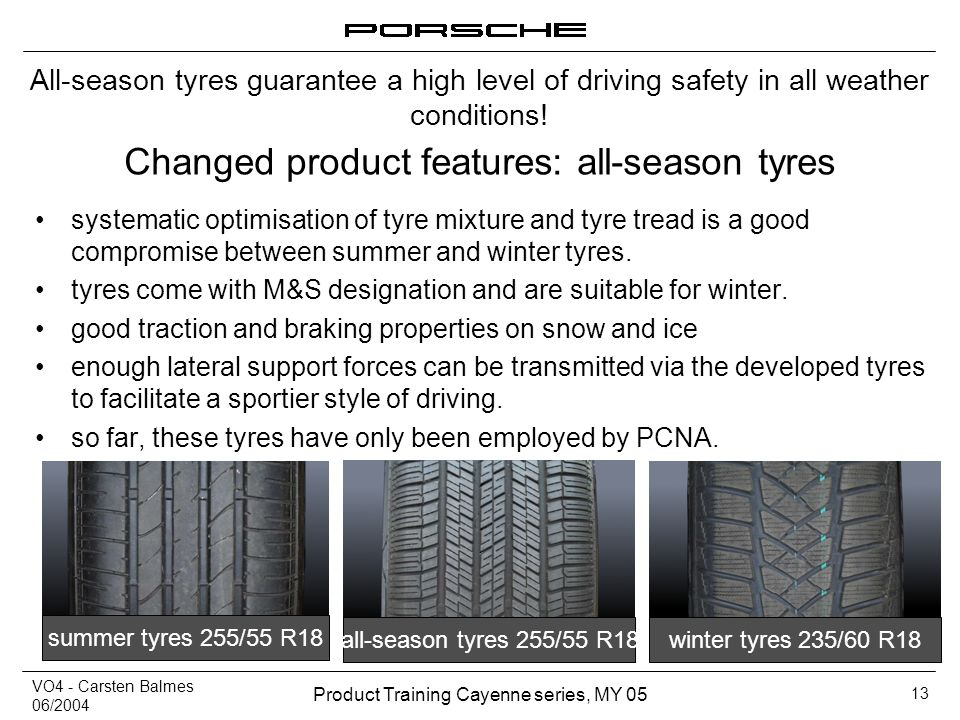 Changed product features: all-season tyres