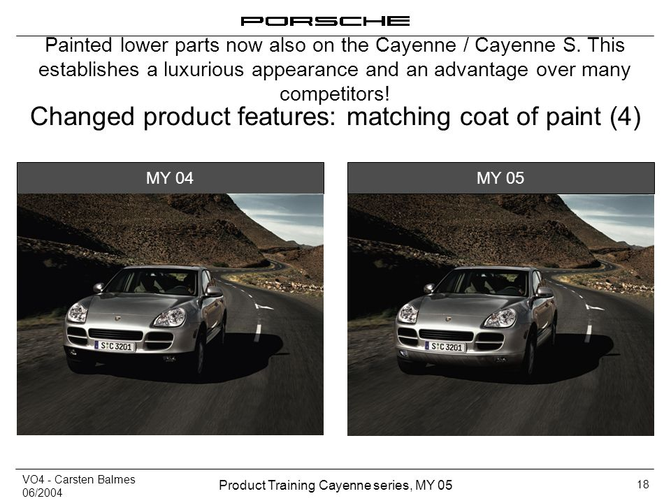 Changed product features: matching coat of paint (4)
