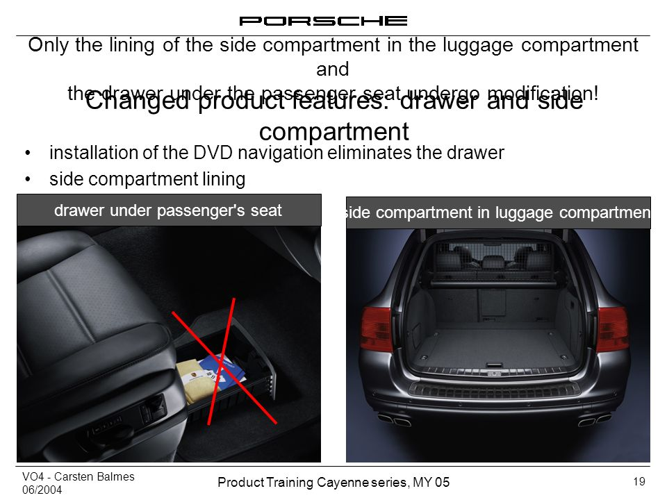 Changed product features: drawer and side compartment