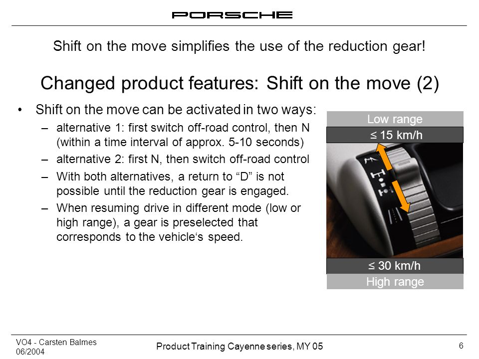 Changed product features: Shift on the move (2)