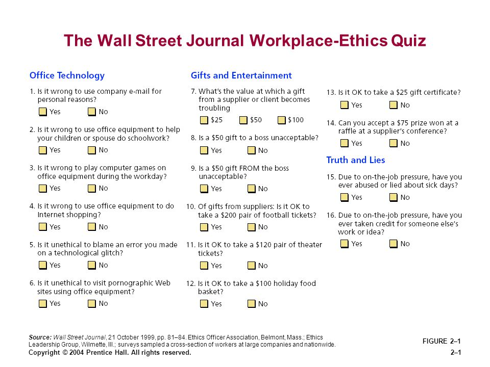 ethics surveys the wall street journal workplace ethics quiz ppt video 6894