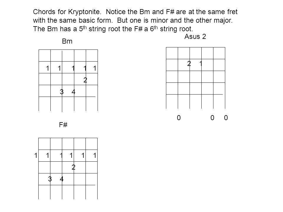 Chords for Kryptonite. Notice the Bm and F# are at the same fret