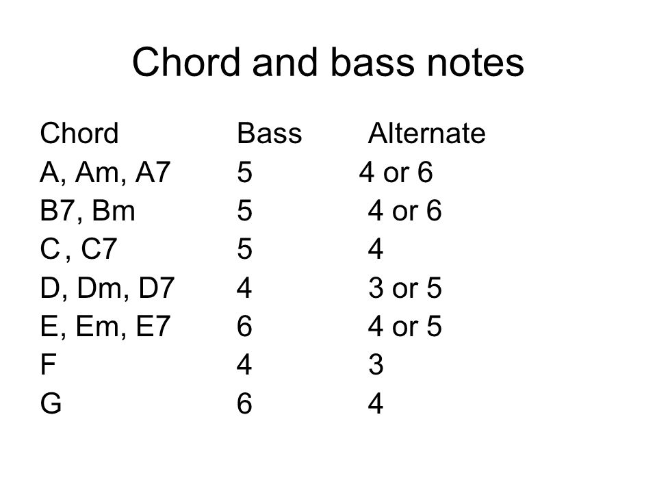 Chord and bass notes Chord Bass Alternate A, Am, A7 5 4 or 6
