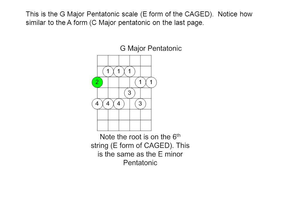 This is the G Major Pentatonic scale (E form of the CAGED)
